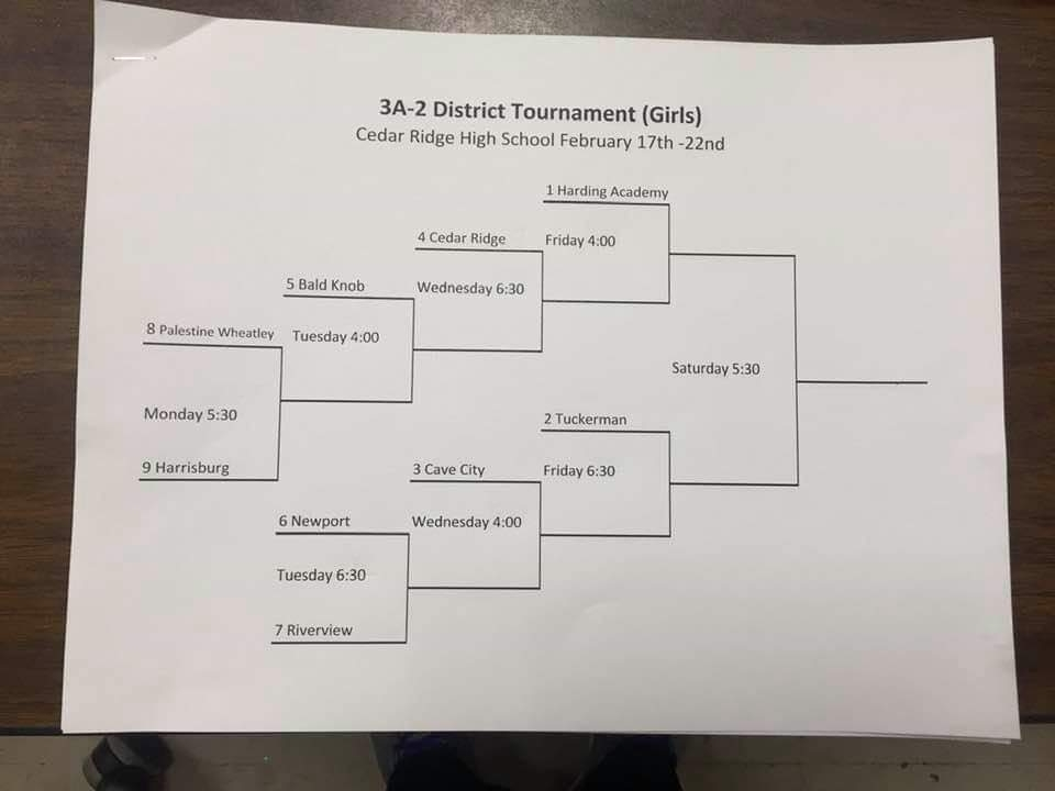 Girls District Bracket