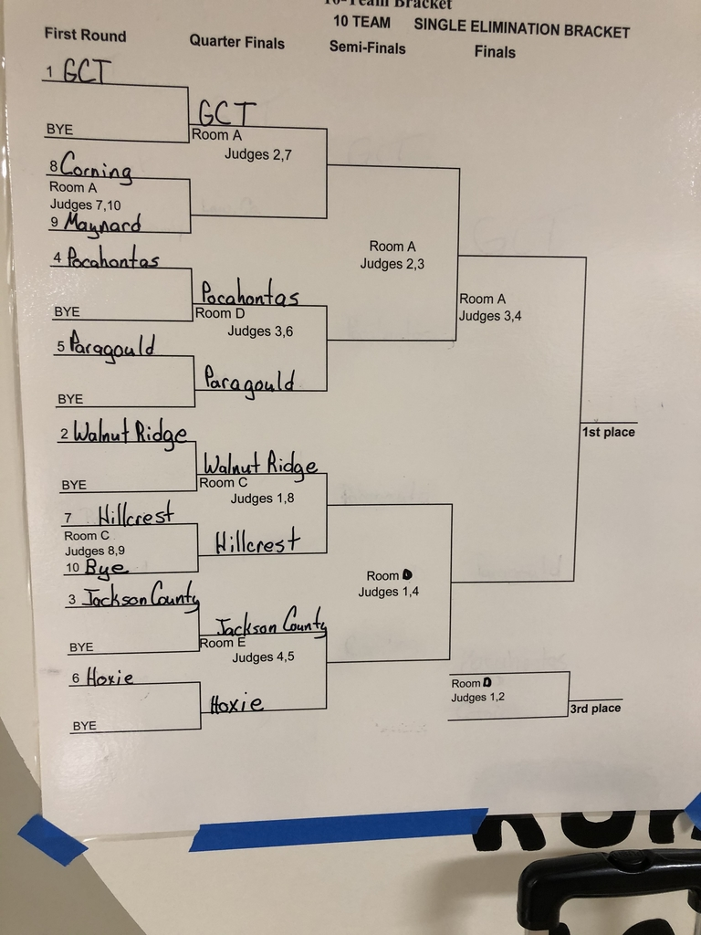Quiz bowl bracket after morning play.